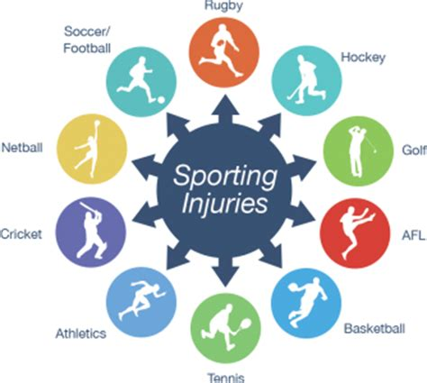 The Benefits of Team Sports for Children Essay Writing Blog